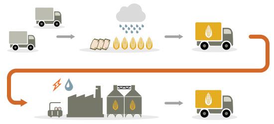 carbon-productplan